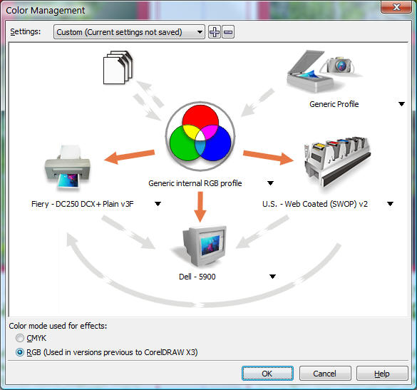 Now If Within Draw I Click Each Srgb Bitmap And Go To Mode Cmyk Everything Prints Fine No Background In The White Areas